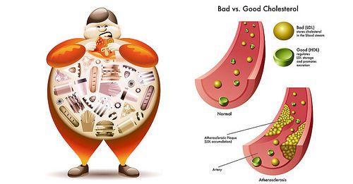 phòng ngừa biến chứng tiểu đường