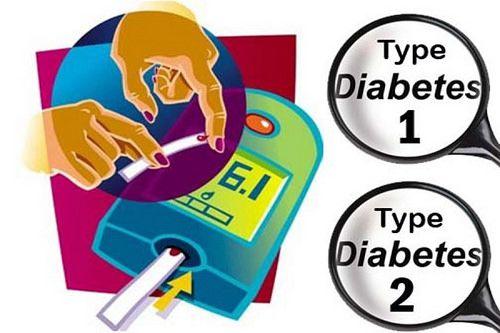 bệnh tiểu đường - bệnh đái tháo đường